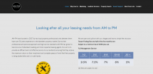 AM-PM Leasing